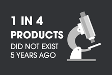 One in four products did not exist 5 years ago